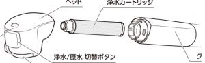 タカギの浄水器カートリッジ画像
